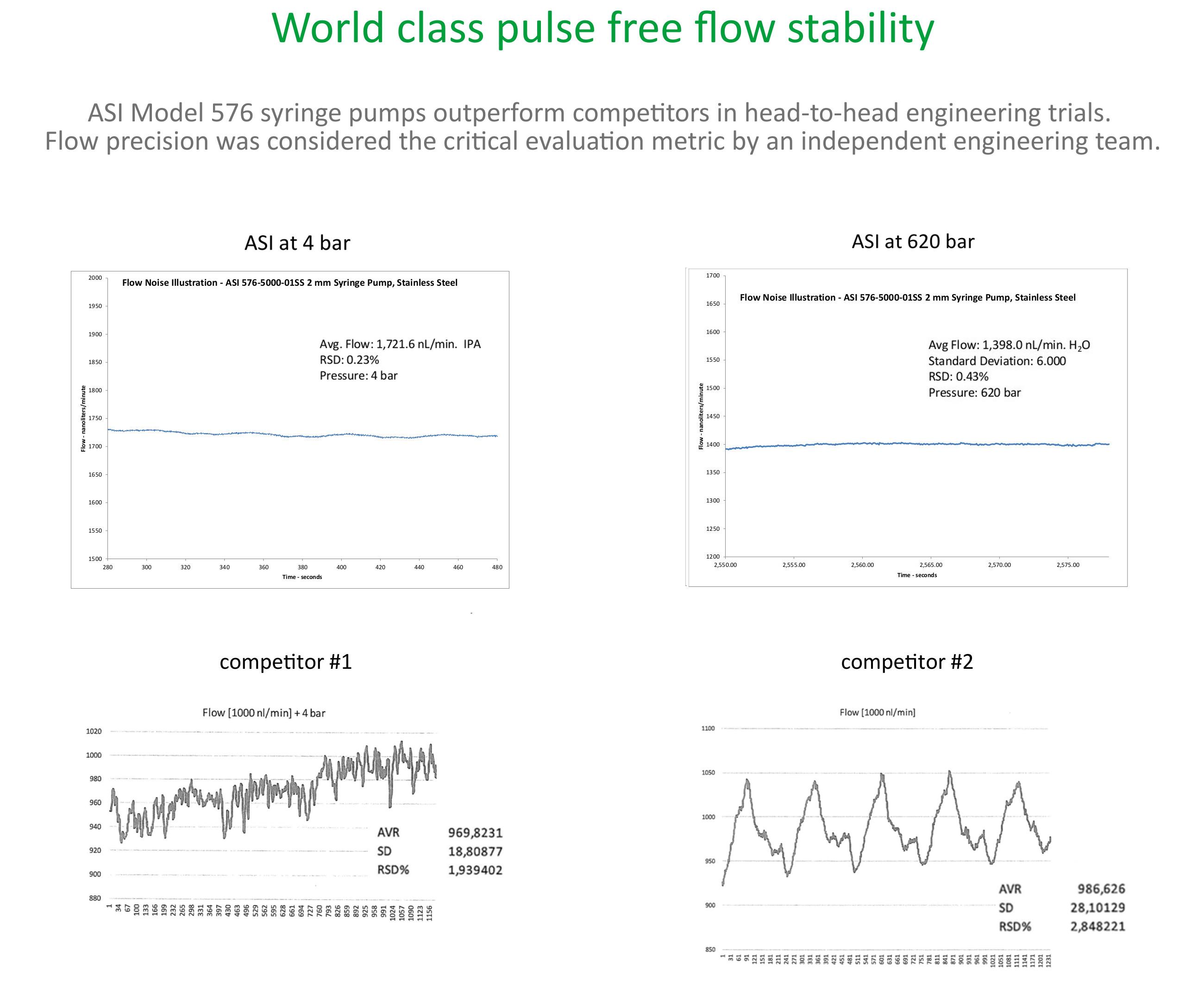 flow-noise-comparison.jpg